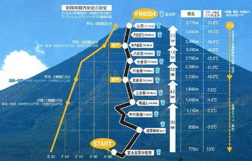 2010_fujitozan_map.jpg
