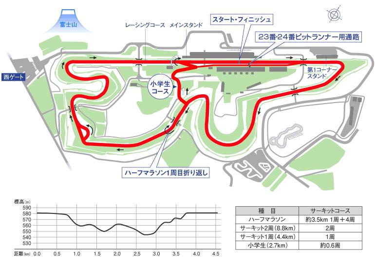 2010_fuji_sw_map.jpg