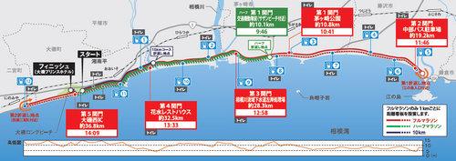 20110123_shonan_map.jpg