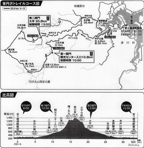 2009_higashitanzawa_map.jpg
