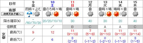 20120307_b4kyoto_02.jpg